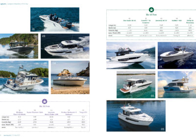 2_Logbuch_European-Powerboat-of-the-Year