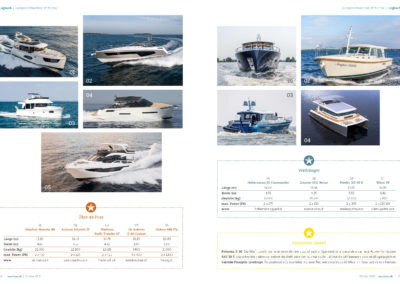 3_Logbuch_European-Powerboat-of-the-Year